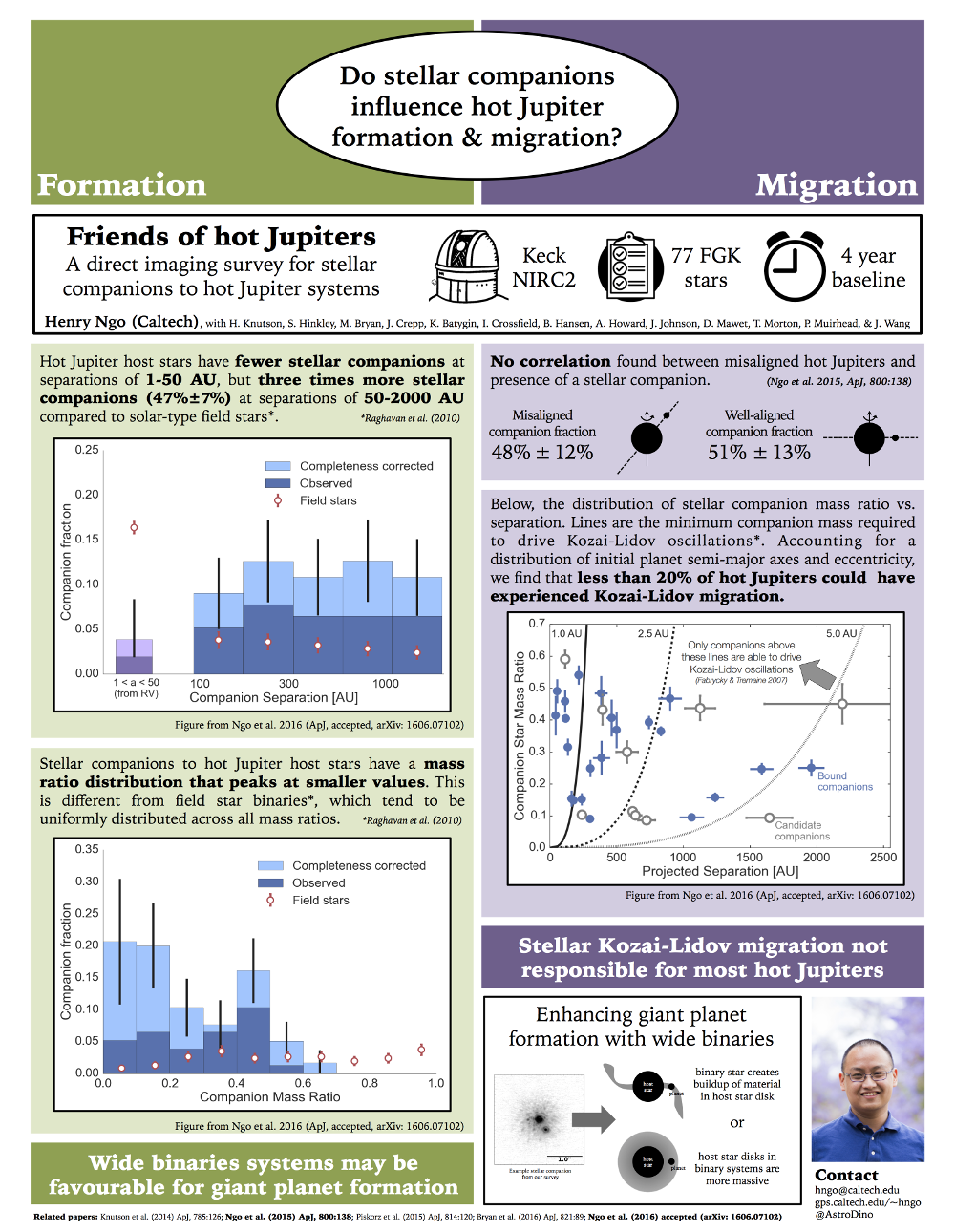 Friends of hot Jupiters poster presented at Exoplanets I